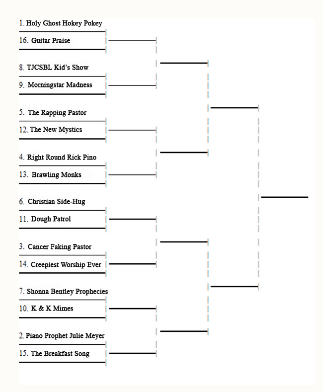 Christianity's March Madness Insanity: The Brackets |